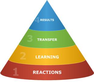 Balanç sobre la formació adreçada al personal del CPNL al llarg del 2014